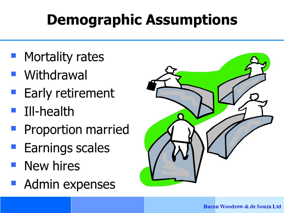 Bacon Woodrow & de Souza Ltd Demographic Assumptions  Mortality rates  Withdrawal  Early retirement  Ill-health  Proportion married  Earnings scales  New hires  Admin expenses