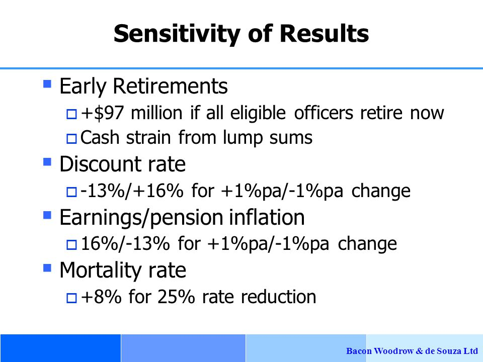 Bacon Woodrow & de Souza Ltd Sensitivity of Results  Early Retirements  +$97 million if all eligible officers retire now  Cash strain from lump sums  Discount rate  -13%/+16% for +1%pa/-1%pa change  Earnings/pension inflation  16%/-13% for +1%pa/-1%pa change  Mortality rate  +8% for 25% rate reduction