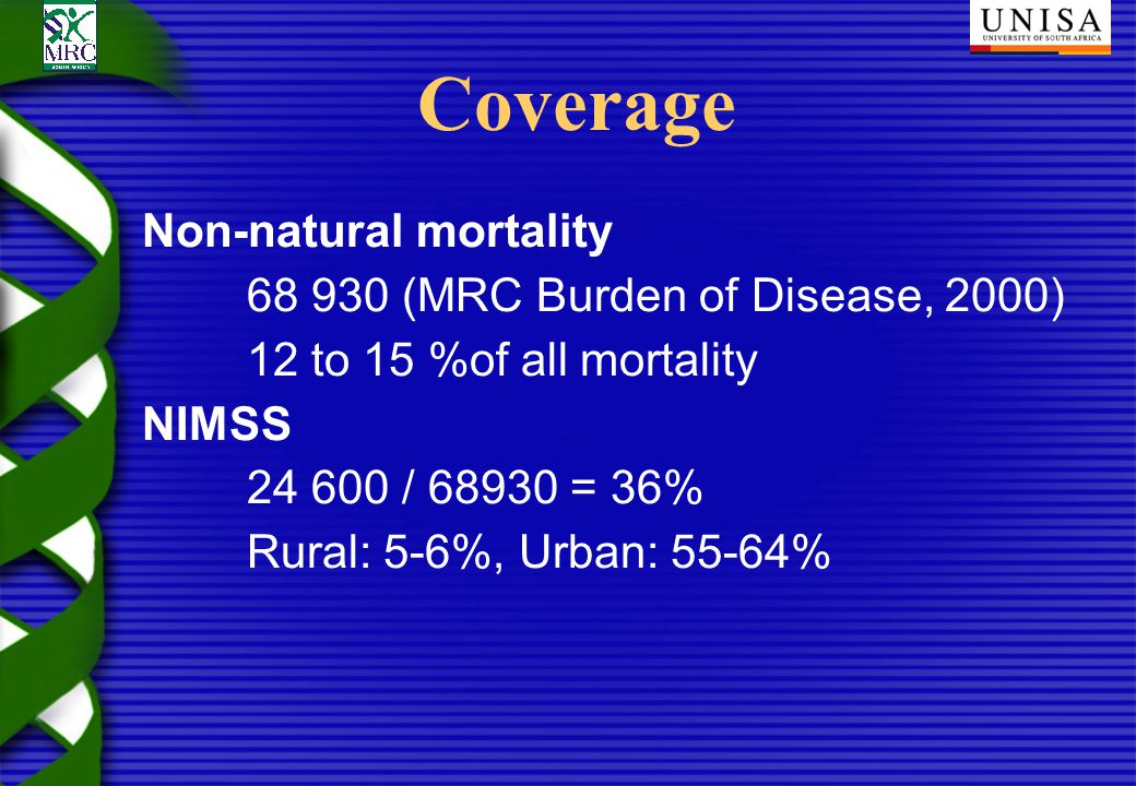 Coverage Non-natural mortality 68 930 (MRC Burden of Disease, 2000) 12 to 15 %of all mortality NIMSS 24 600 / 68930 = 36% Rural: 5-6%, Urban: 55-64%