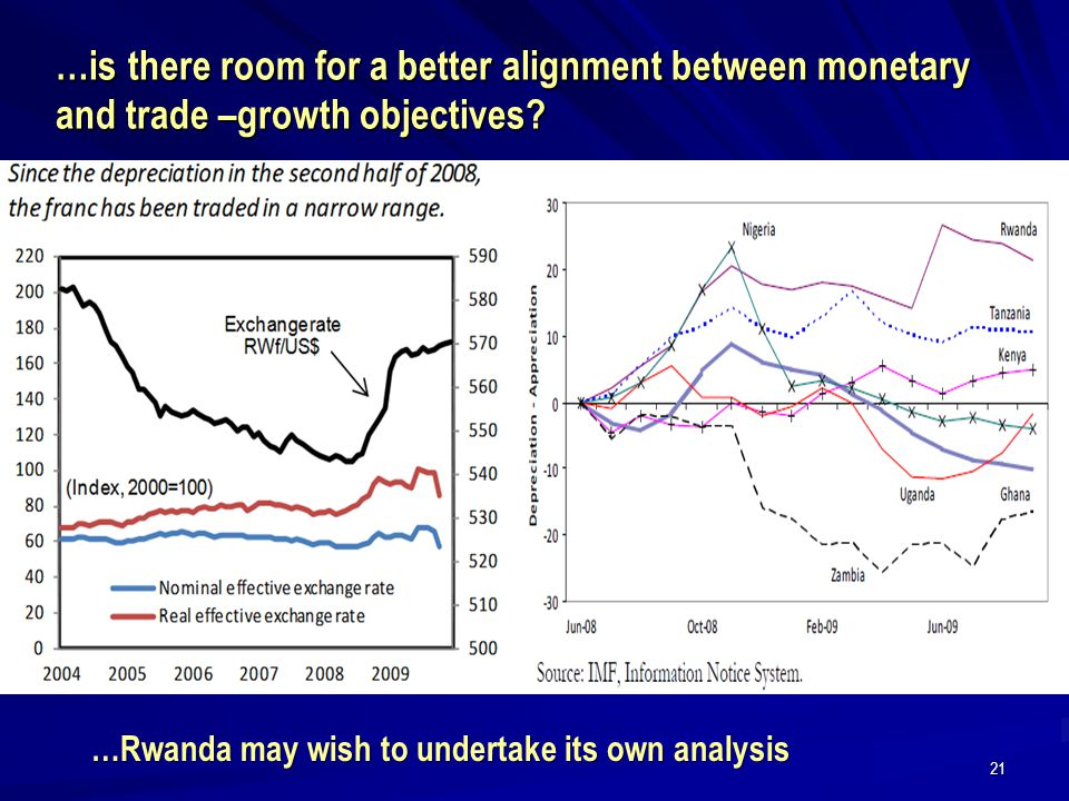 21 …is there room for a better alignment between monetary and trade –growth objectives? …Rwanda may wish to undertake its own analysis