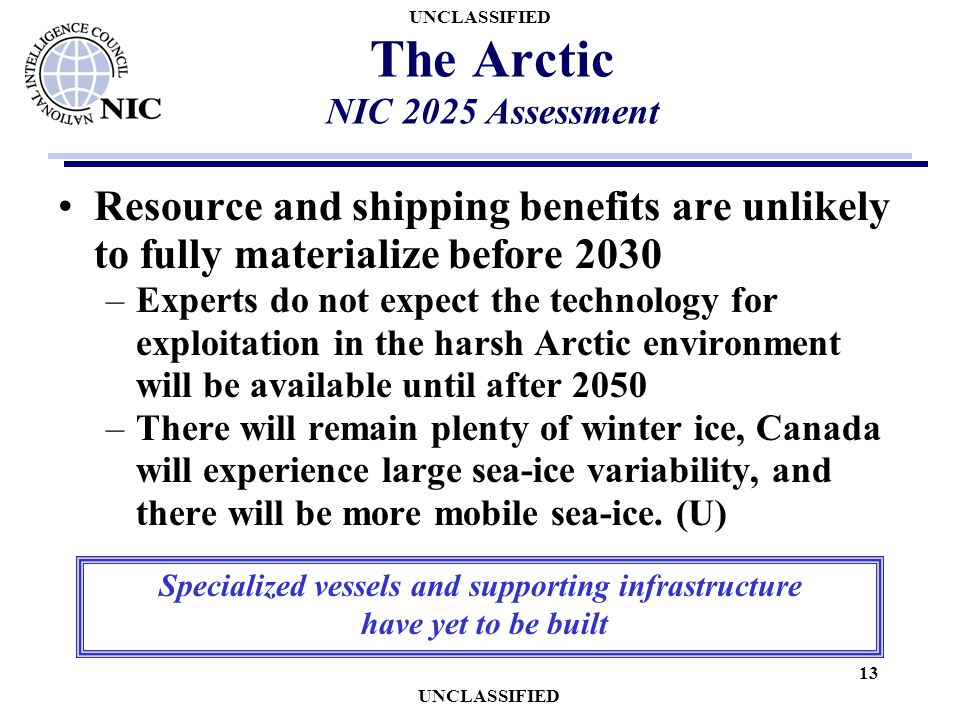 UNCLASSIFIED 13 The Arctic NIC 2025 Assessment Resource and shipping benefits are unlikely to fully materialize before 2030 –Experts do not expect the