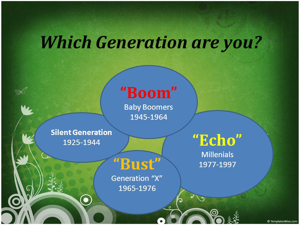 Which Generation are you.