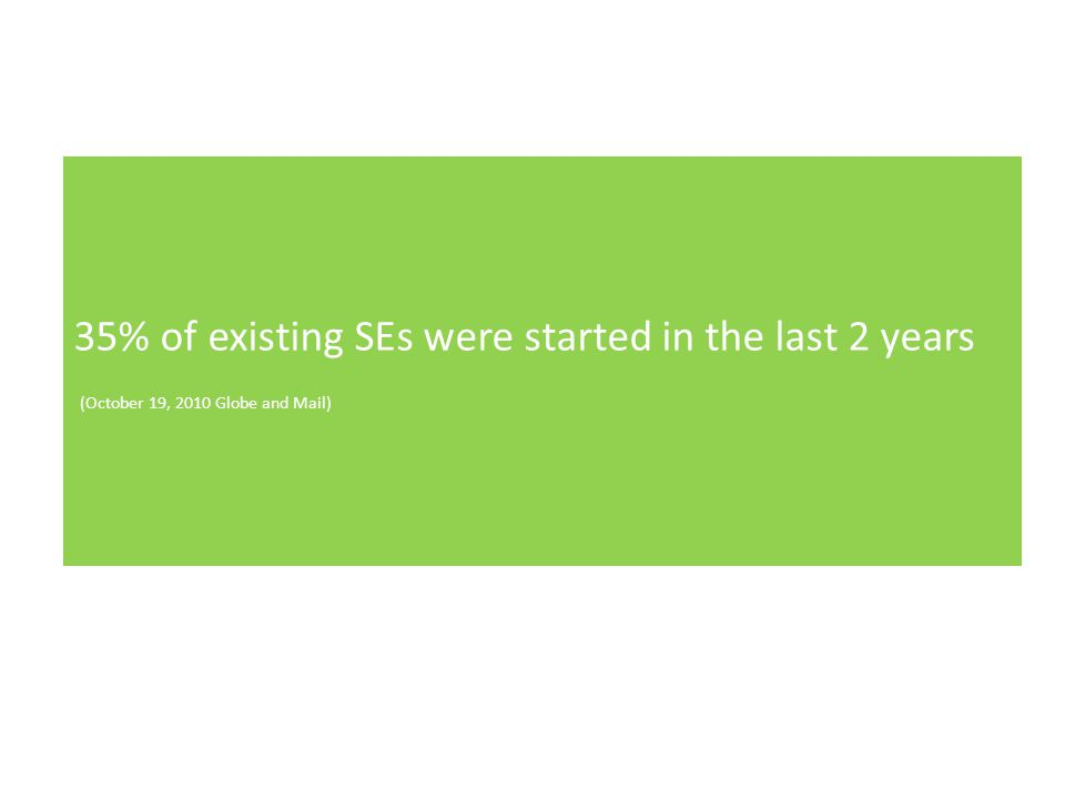 35% of existing SEs were started in the last 2 years (October 19, 2010 Globe and Mail)