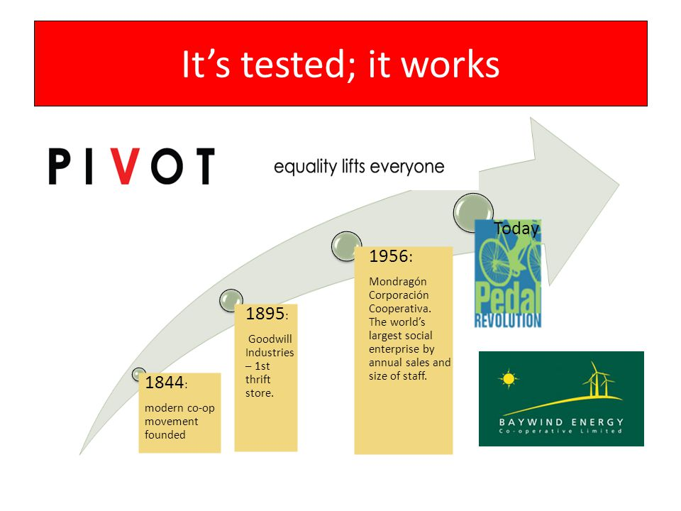 It's tested; it works 1844 : modern co-op movement founded 1895 : Goodwill Industries – 1st thrift store.