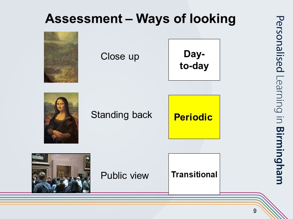 9 Assessment – Ways of looking Standing back Public view Close up Day- to-day Periodic Transitional