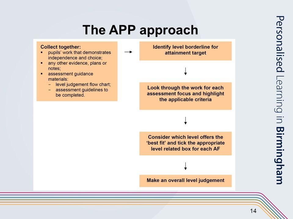 14 The APP approach