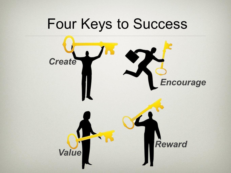 Four Keys to Success Create Encourage Reward Value