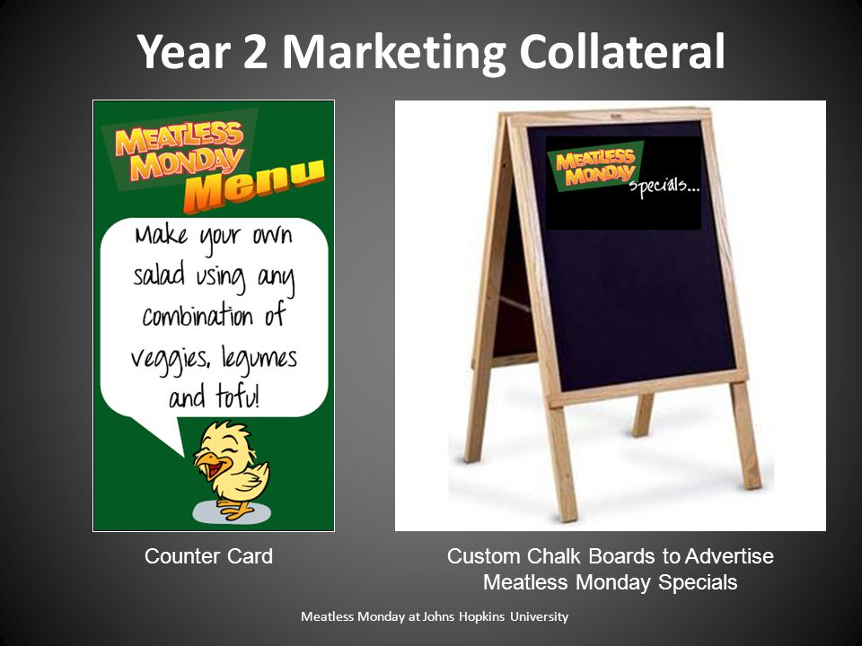 Meatless Monday at Johns Hopkins University Counter CardCustom Chalk Boards to Advertise Meatless Monday Specials Year 2 Marketing Collateral