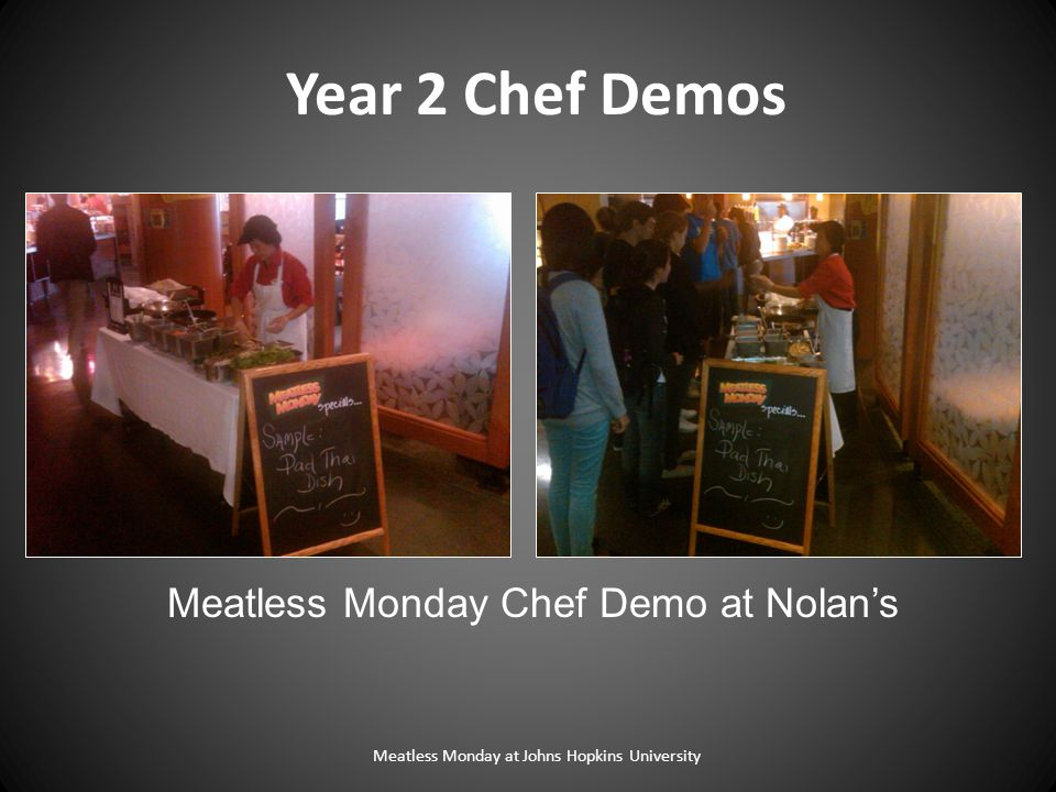Meatless Monday at Johns Hopkins University Meatless Monday Chef Demo at Nolan's Year 2 Chef Demos