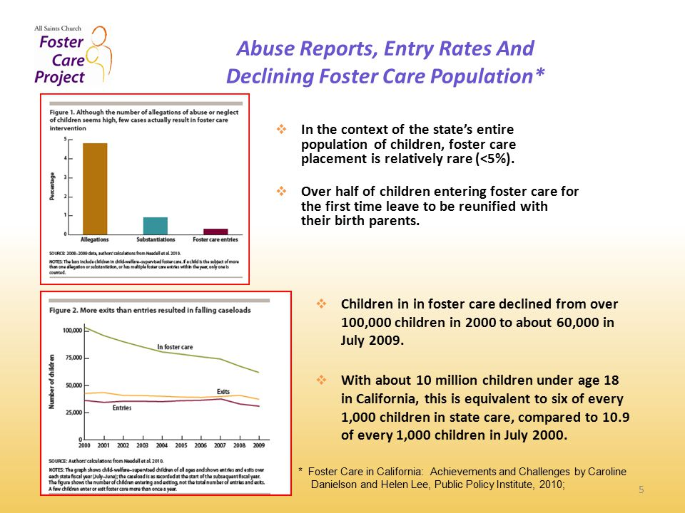 Abuse Reports, Entry Rates And Declining Foster Care Population* 5  In the context of the state's entire population of children, foster care placement is relatively rare (<5%).