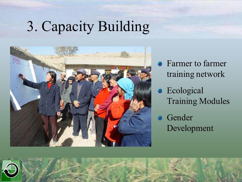 3. Capacity Building Farmer to farmer training network Ecological Training Modules Gender Development