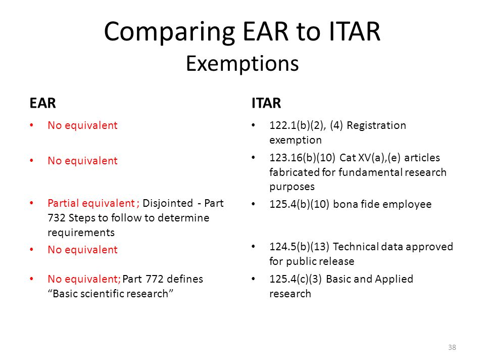 Comparing EAR to ITAR Exemptions EAR No equivalent Partial equivalent ; Disjointed - Part 732 Steps to follow to determine requirements No equivalent