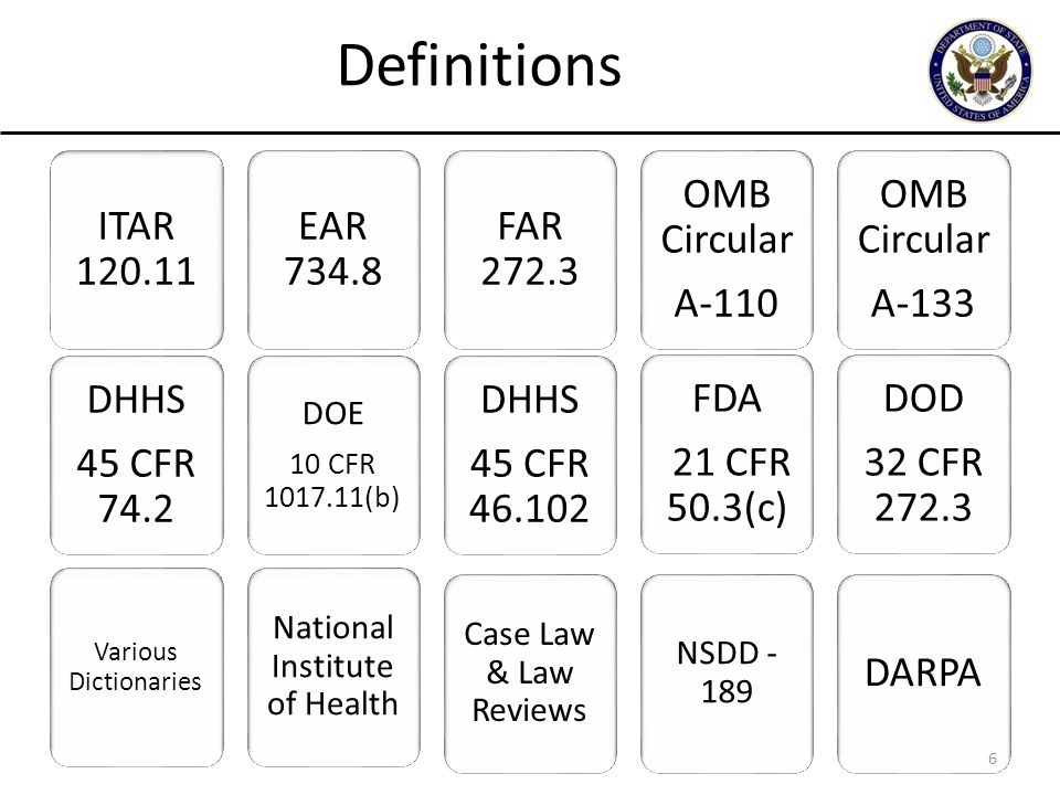 6 ITAR 120.11 DHHS 45 CFR 74.2 Various Dictionaries EAR 734.8 DOE 10 CFR 1017.11(b) National Institute of Health FAR 272.3 DHHS 45 CFR 46.102 Case Law
