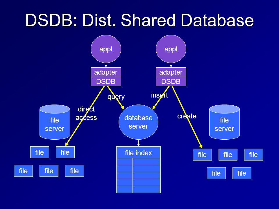 DSDB: Dist.