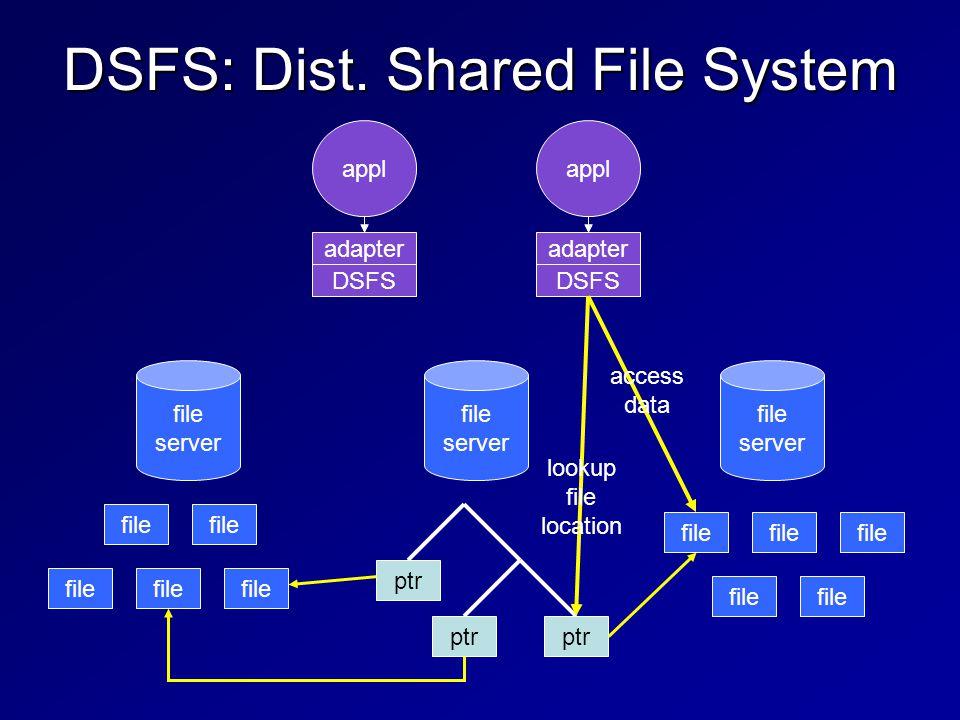 ptr DSFS: Dist.