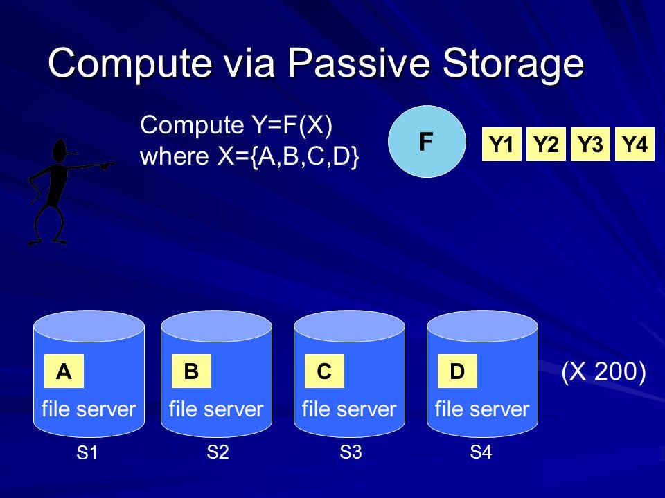 Compute via Passive Storage file server ABCD (X 200) S1 S2S3S4 Compute Y=F(X) where X={A,B,C,D} F Y1Y2Y3Y4