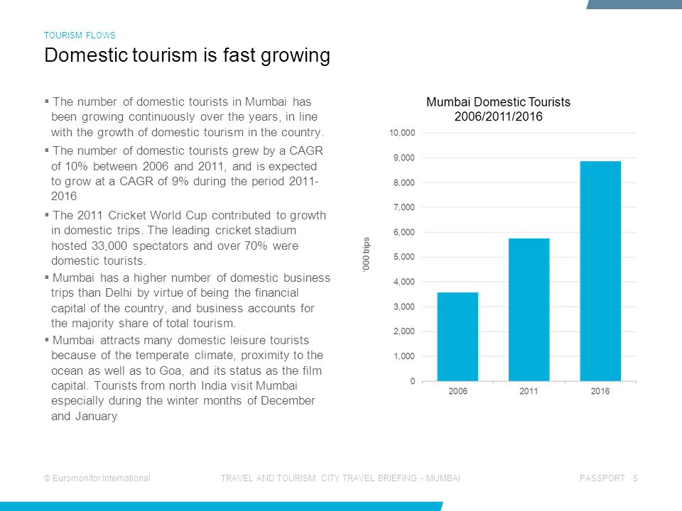 © Euromonitor InternationalPASSPORT 5TRAVEL AND TOURISM: CITY TRAVEL BRIEFING - MUMBAI  The number of domestic tourists in Mumbai has been growing continuously over the years, in line with the growth of domestic tourism in the country.