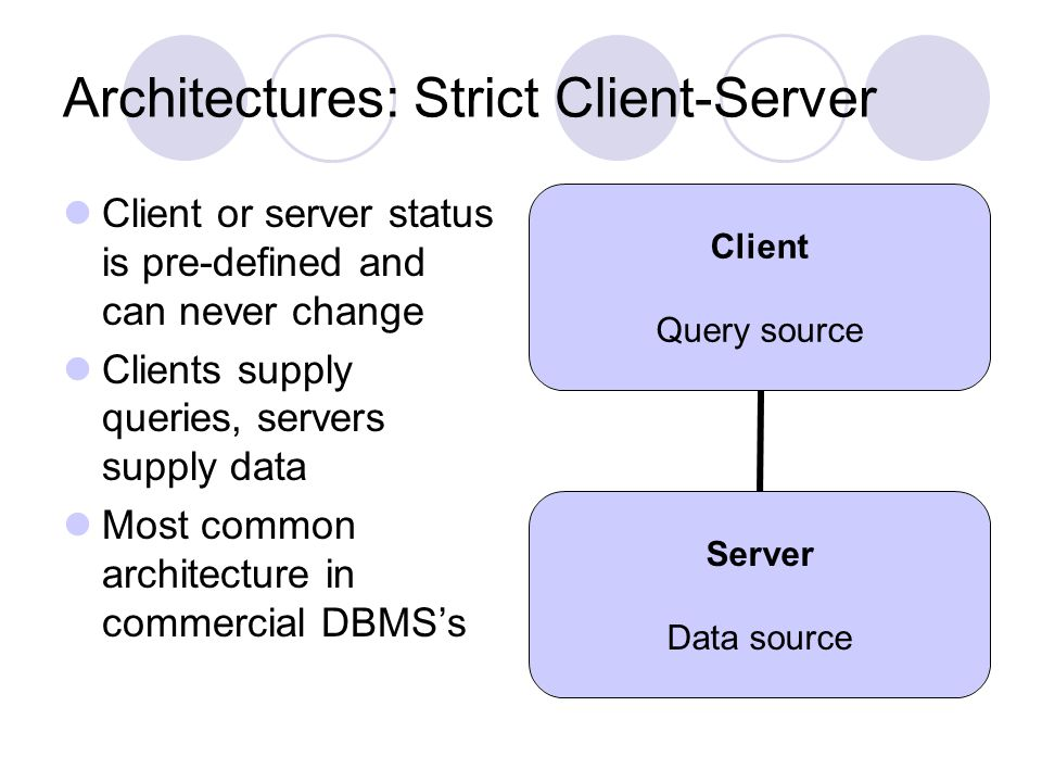 Architectures: Middleware/Multitier Multiple levels of client-server interaction Nodes act as clients to those below them and servers to those above SAP R/3, web servers with DB backends Node 1 Client to Node 2 Node 2 Server to Node 1, Client to Node 3 Node 3 Server to Node 2
