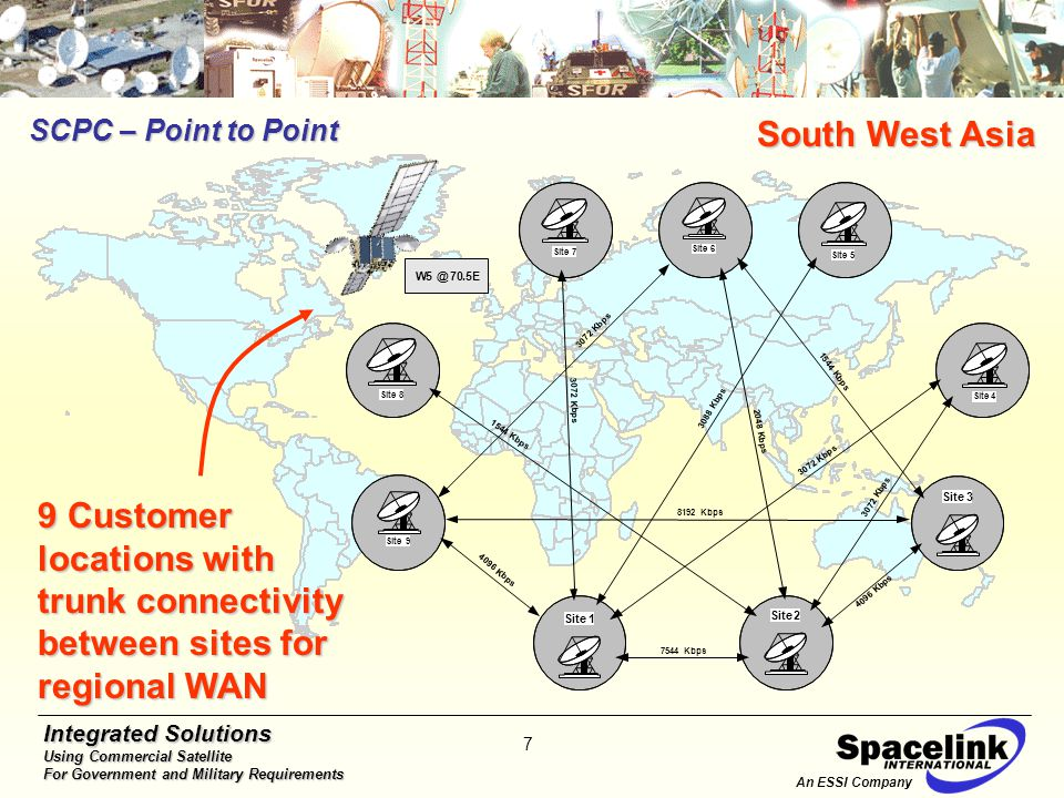 Integrated Solutions Using Commercial Satellite For Government and Military Requirements 7 SCPC – Point to Point An ESSI Company 9 Customer locations with trunk connectivity between sites for regional WAN South West Asia