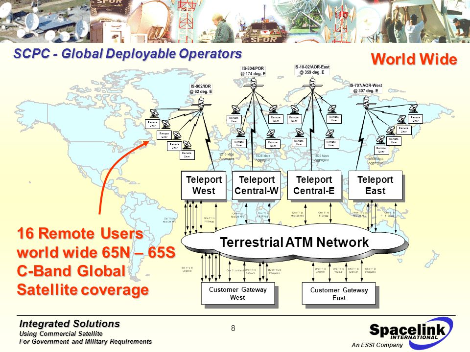 Integrated Solutions Using Commercial Satellite For Government and Military Requirements 8 SCPC - Global Deployable Operators An ESSI Company 16 Remote Users world wide 65N – 65S C-Band Global Satellite coverage World Wide Terrestrial ATM Network Teleport West Teleport Central-W Teleport Central-E Teleport East Remote User Remote User Remote User Remote User Remote User Remote User Remote User Remote User Remote User Remote User Remote User Remote User Remote User Remote User Remote User Remote User Customer Gateway West Customer Gateway East