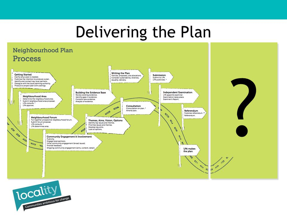 Delivering the Plan