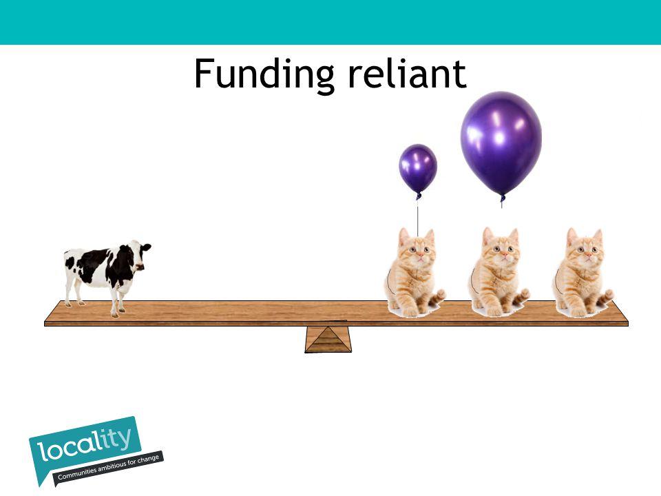 Funding reliant