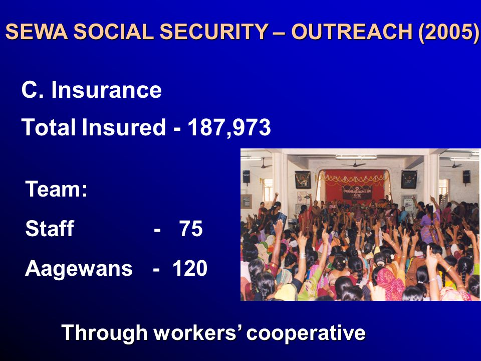 SEWA SOCIAL SECURITY – OUTREACH (2005) C. Insurance Total Insured - 187,973 Team: Staff - 75 Aagewans - 120 Through workers' cooperative