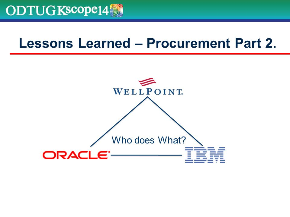 Lessons Learned – Procurement Part 2. Who does What?