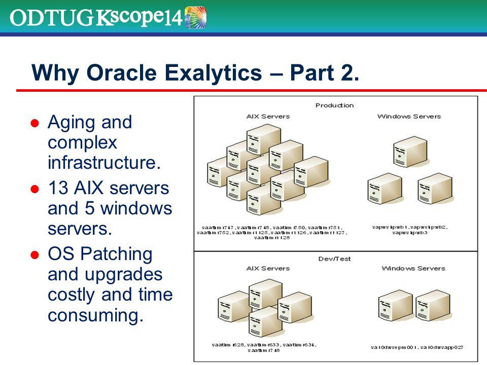 Why Oracle Exalytics – Part 3.