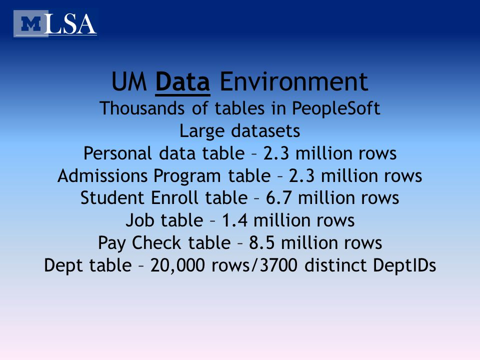 UM Data Environment Thousands of tables in PeopleSoft Large datasets Personal data table – 2.3 million rows Admissions Program table – 2.3 million rows Student Enroll table – 6.7 million rows Job table – 1.4 million rows Pay Check table – 8.5 million rows Dept table – 20,000 rows/3700 distinct DeptIDs