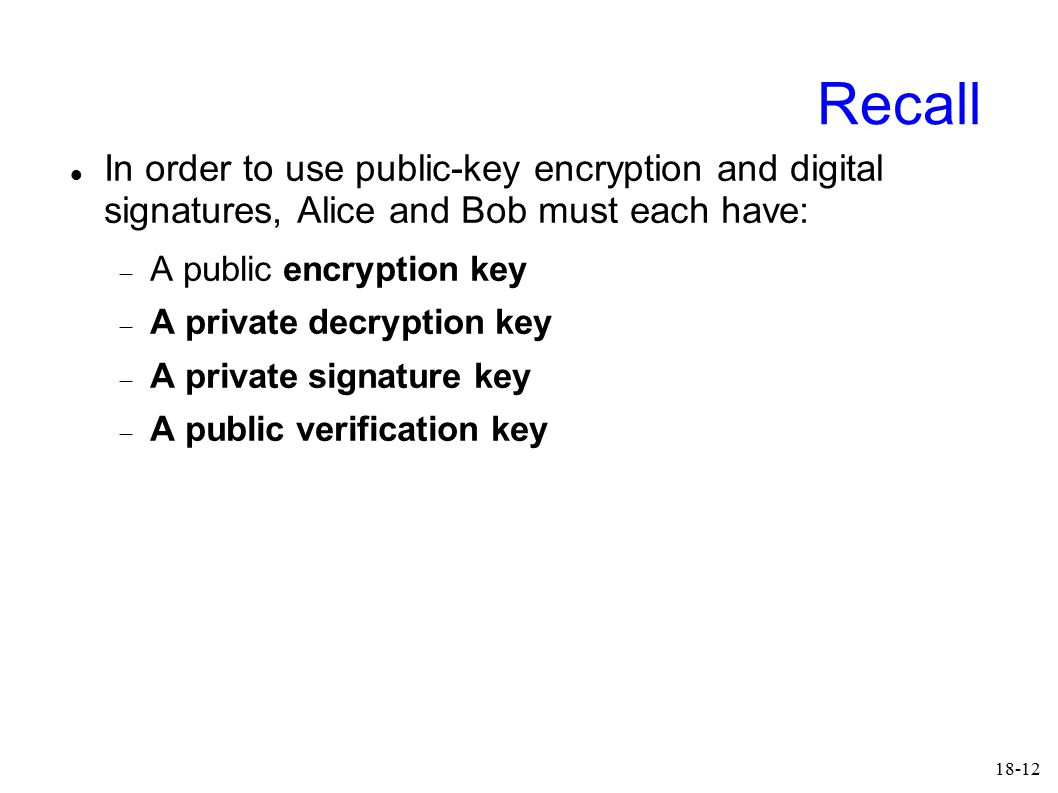18-12 Recall In order to use public-key encryption and digital signatures, Alice and Bob must each have:  A public encryption key  A private decrypt