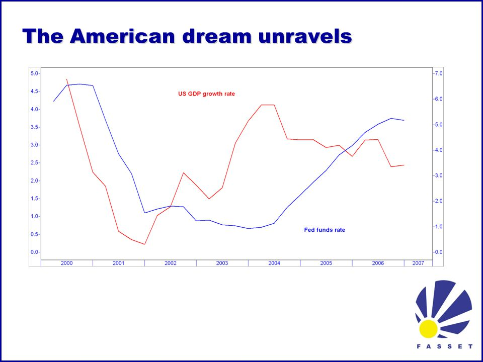 The American dream unravels