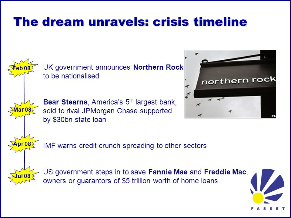 The dream unravels: crisis timeline UK government announces Northern Rock to be nationalised Bear Stearns, America's 5 th largest bank, sold to rival JPMorgan Chase supported by $30bn state loan IMF warns credit crunch spreading to other sectors US government steps in to save Fannie Mae and Freddie Mac, owners or guarantors of $5 trillion worth of home loans Feb 08 Mar 08 Apr 08 Jul 08