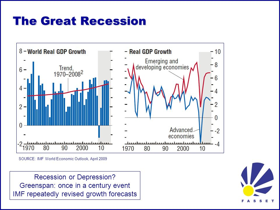 The Great Recession SOURCE: IMF World Economic Outlook, April 2009 Recession or Depression.