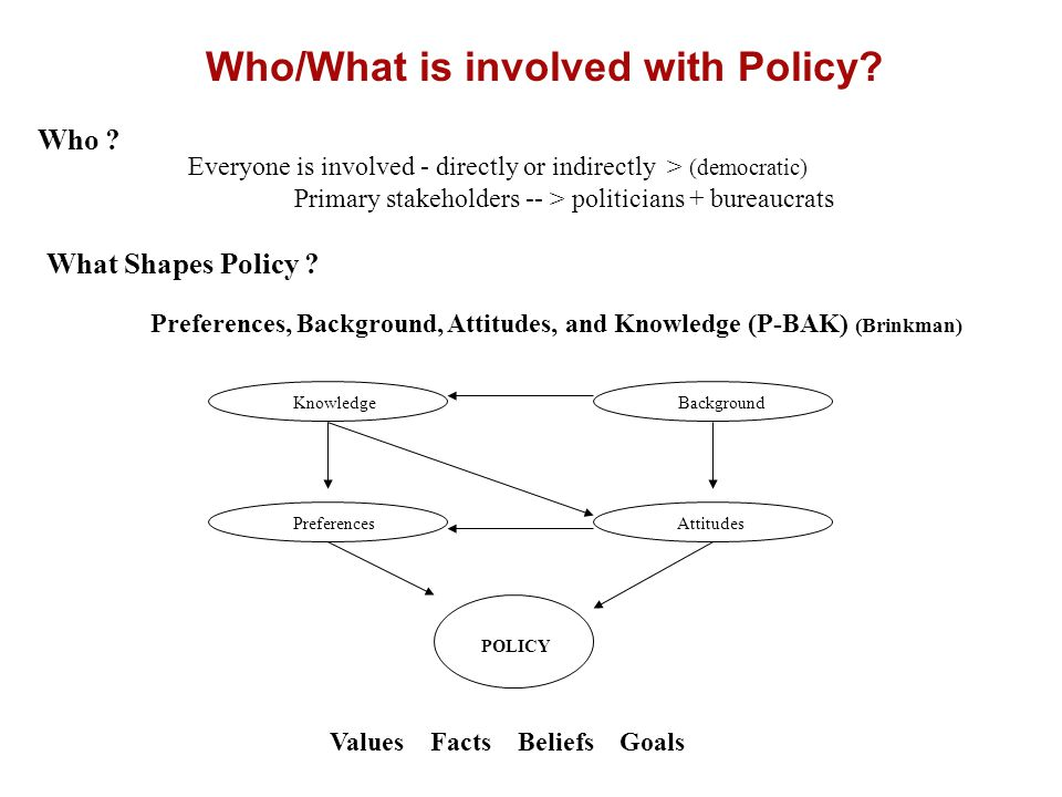 Who/What is involved with Policy. Who .