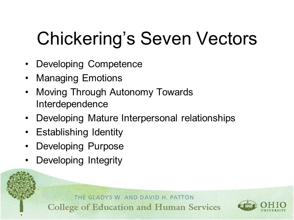 Chickering's Seven Vectors Developing Competence Managing Emotions Moving Through Autonomy Towards Interdependence Developing Mature Interpersonal relationships Establishing Identity Developing Purpose Developing Integrity