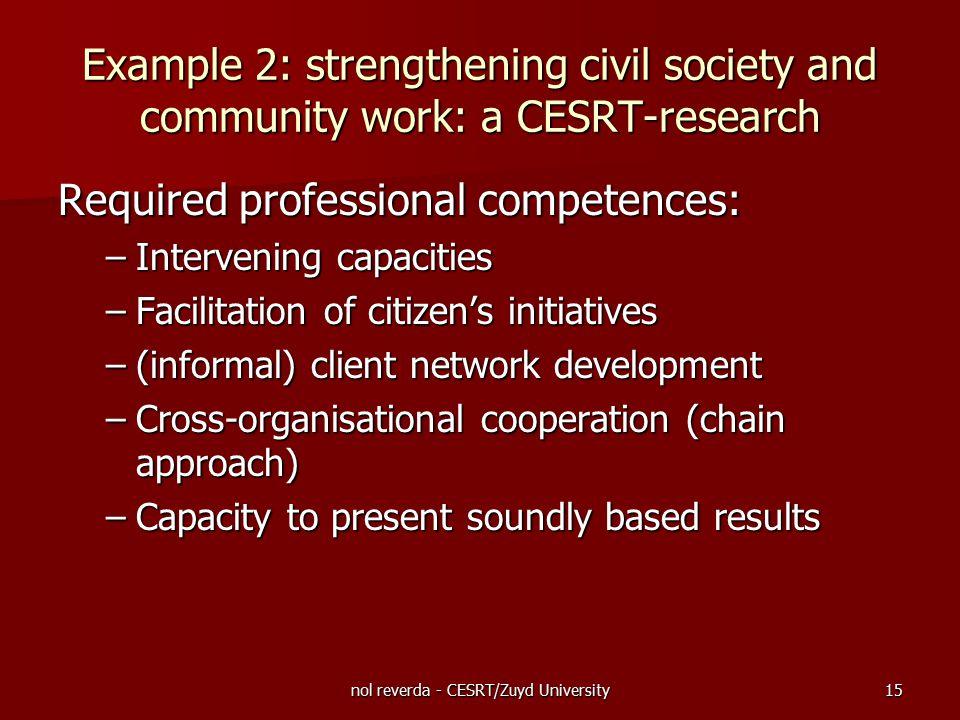 nol reverda - CESRT/Zuyd University15 Required professional competences: –Intervening capacities –Facilitation of citizen's initiatives –(informal) cl