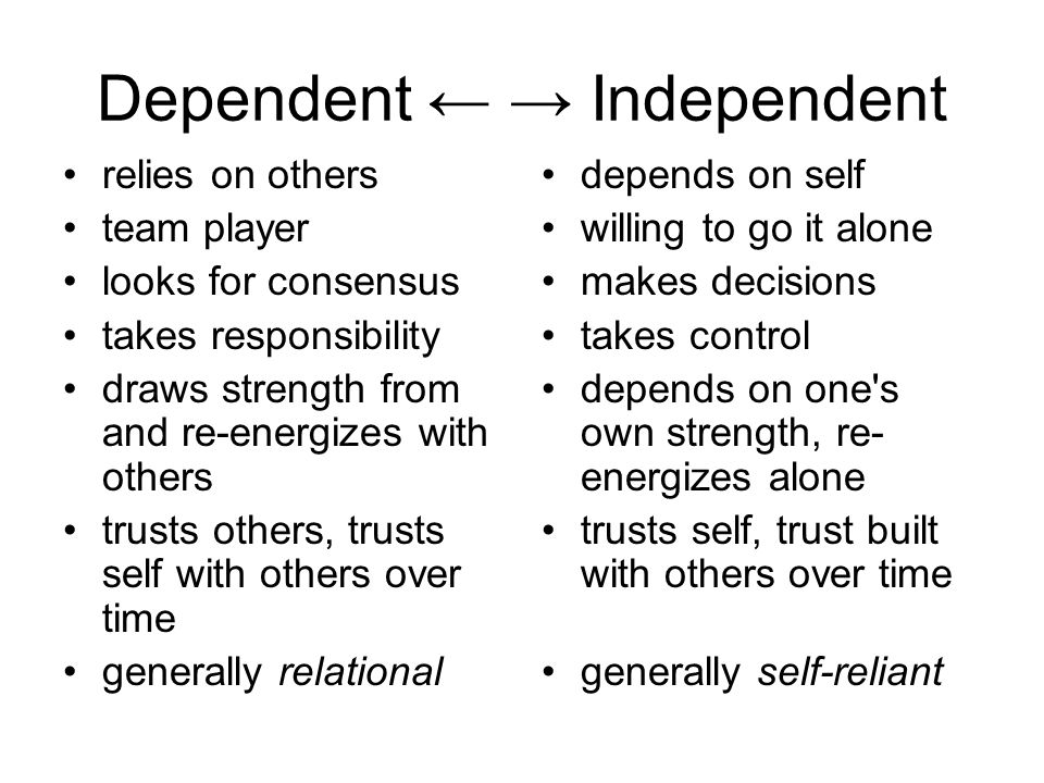 Dependent ← → Independent relies on others team player looks for consensus takes responsibility draws strength from and re-energizes with others trusts others, trusts self with others over time generally relational depends on self willing to go it alone makes decisions takes control depends on one s own strength, re- energizes alone trusts self, trust built with others over time generally self-reliant