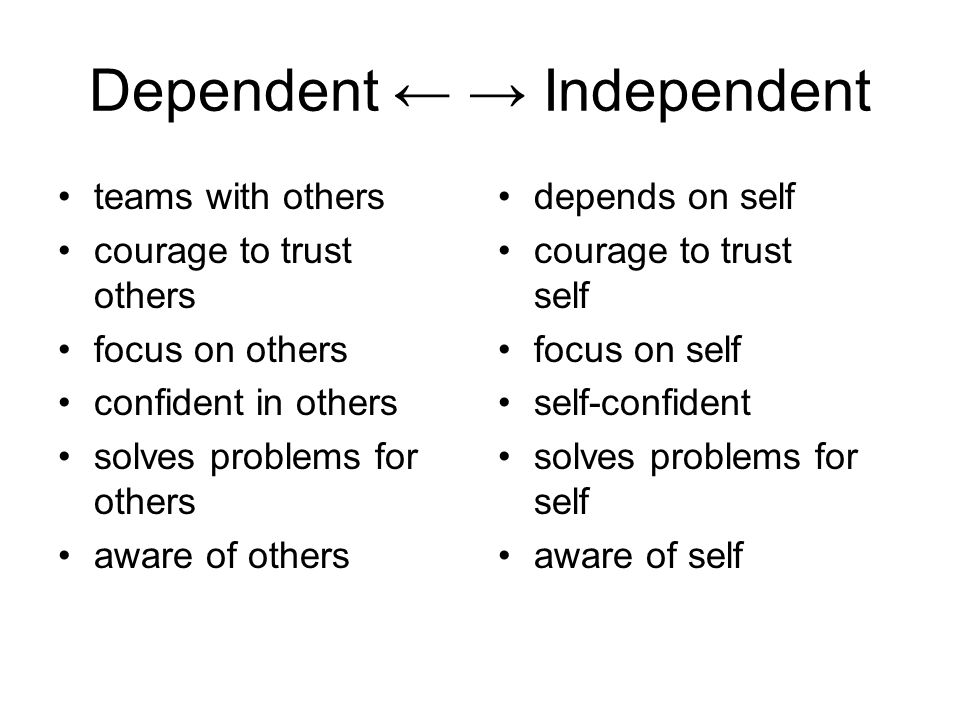 Dependent ← → Independent teams with others courage to trust others focus on others confident in others solves problems for others aware of others depends on self courage to trust self focus on self self-confident solves problems for self aware of self