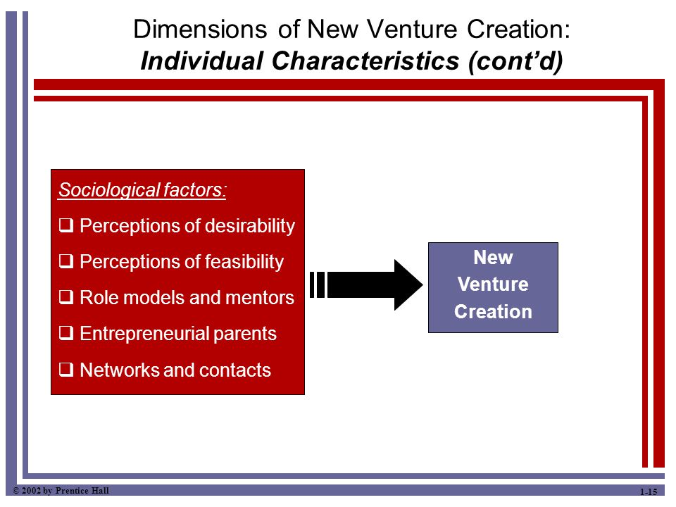© 2002 by Prentice Hall 1-15 Dimensions of New Venture Creation: Individual Characteristics (cont'd) Sociological factors:  Perceptions of desirability  Perceptions of feasibility  Role models and mentors  Entrepreneurial parents  Networks and contacts New Venture Creation