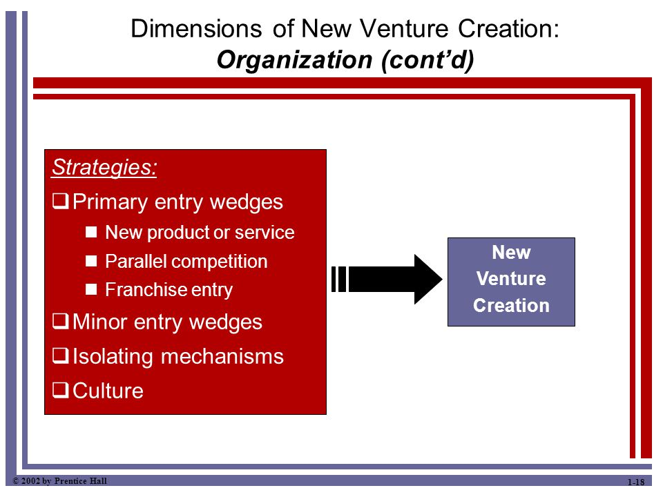 © 2002 by Prentice Hall 1-18 Dimensions of New Venture Creation: Organization (cont'd) Strategies:  Primary entry wedges New product or service Paral