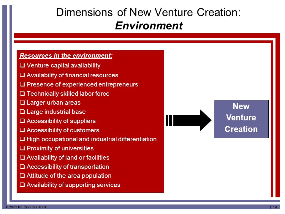 © 2002 by Prentice Hall 1-19 Dimensions of New Venture Creation: Environment Resources in the environment:  Venture capital availability  Availability of financial resources  Presence of experienced entrepreneurs  Technically skilled labor force  Larger urban areas  Large industrial base  Accessibility of suppliers  Accessibility of customers  High occupational and industrial differentiation  Proximity of universities  Availability of land or facilities  Accessibility of transportation  Attitude of the area population  Availability of supporting services New Venture Creation