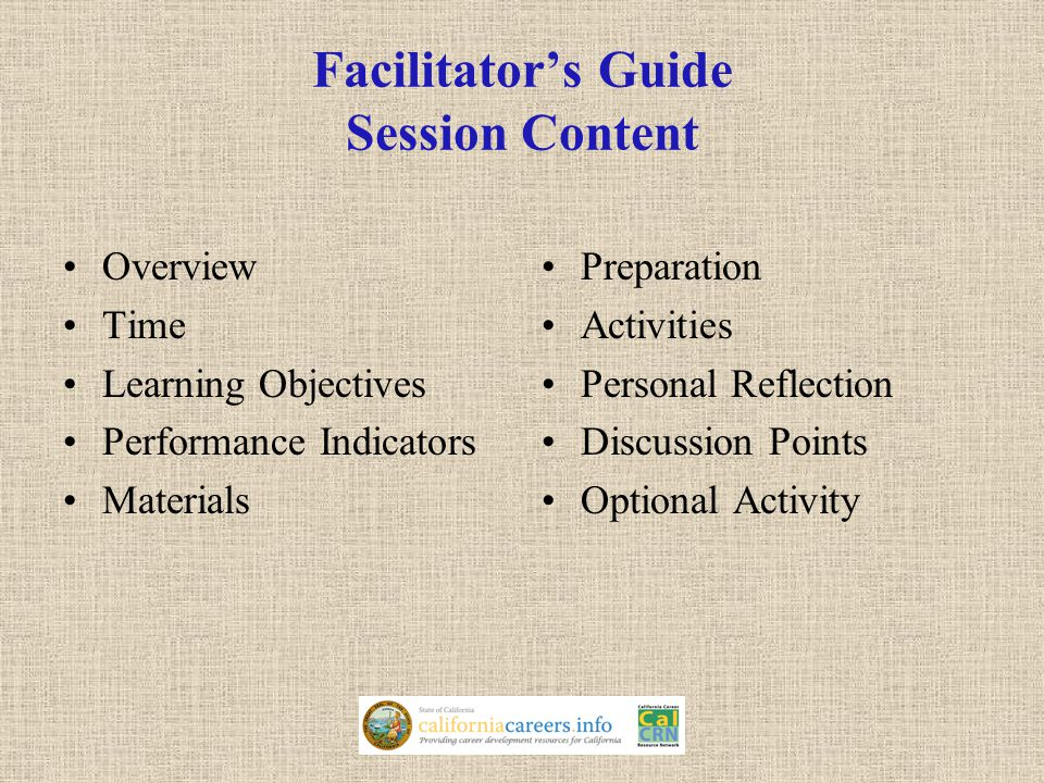 Facilitator's Guide Session Content Overview Time Learning Objectives Performance Indicators Materials Preparation Activities Personal Reflection Discussion Points Optional Activity