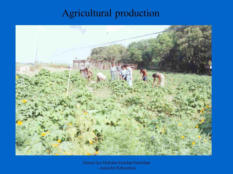 Manaviya Shiksha Sanskar Sansthan - Asha for Education Agricultural production