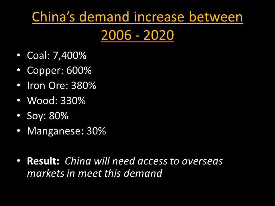 China's demand increase between 2006 - 2020 Coal: 7,400% Copper: 600% Iron Ore: 380% Wood: 330% Soy: 80% Manganese: 30% Result: China will need access to overseas markets in meet this demand