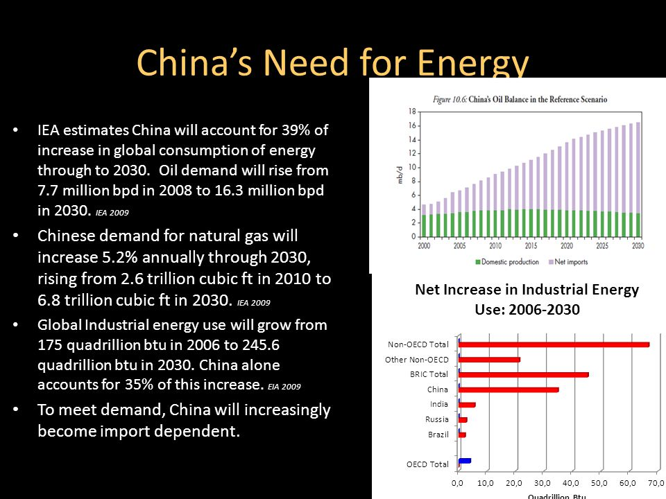 China's Need for Energy IEA estimates China will account for 39% of increase in global consumption of energy through to 2030.