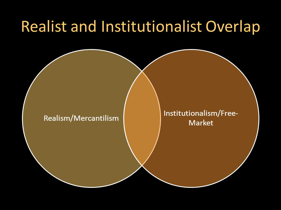 Realist and Institutionalist Overlap Realism/Mercantilism Institutionalism/Free- Market