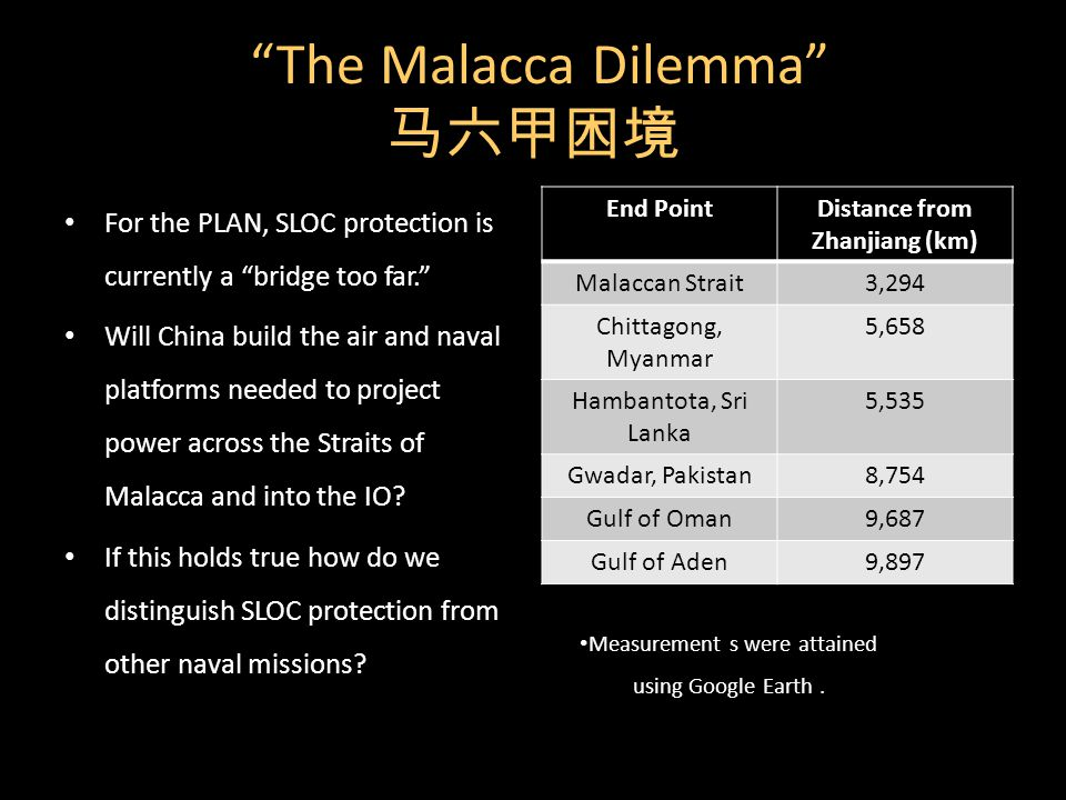 The Malacca Dilemma 马六甲困境 For the PLAN, SLOC protection is currently a bridge too far. Will China build the air and naval platforms needed to project power across the Straits of Malacca and into the IO.
