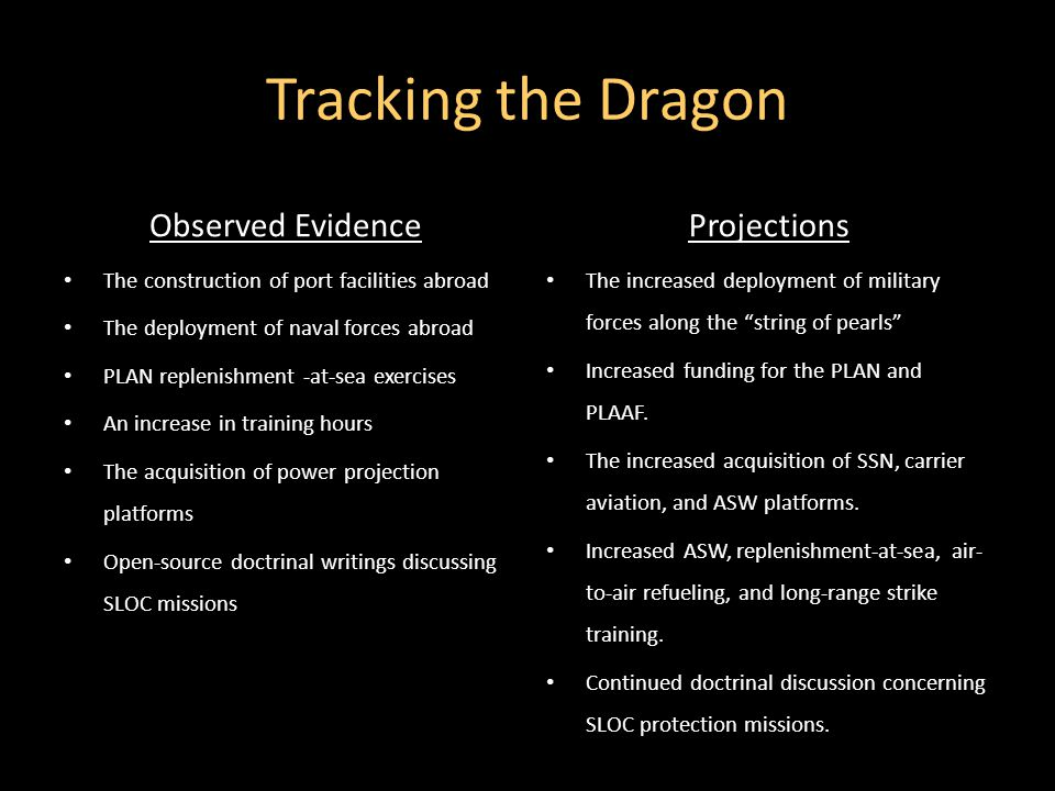 Tracking the Dragon Observed Evidence The construction of port facilities abroad The deployment of naval forces abroad PLAN replenishment -at-sea exercises An increase in training hours The acquisition of power projection platforms Open-source doctrinal writings discussing SLOC missions Projections The increased deployment of military forces along the string of pearls Increased funding for the PLAN and PLAAF.