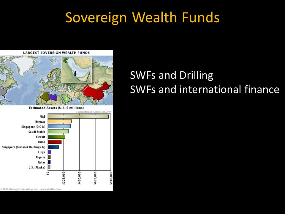 Sovereign Wealth Funds SWFs and Drilling SWFs and international finance